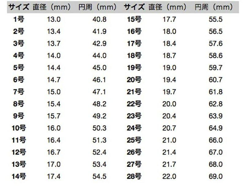 エースオブハーツリングセット by chinatsuの画像12枚目