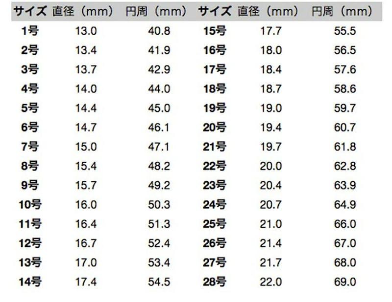 【シルバー925】ペアリングセット ゴールドの画像29枚目